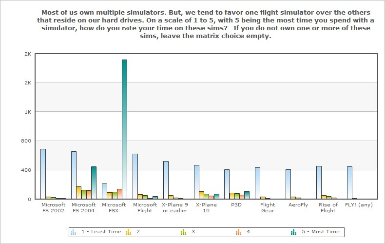 flightsim-future-avsim-survey-2013